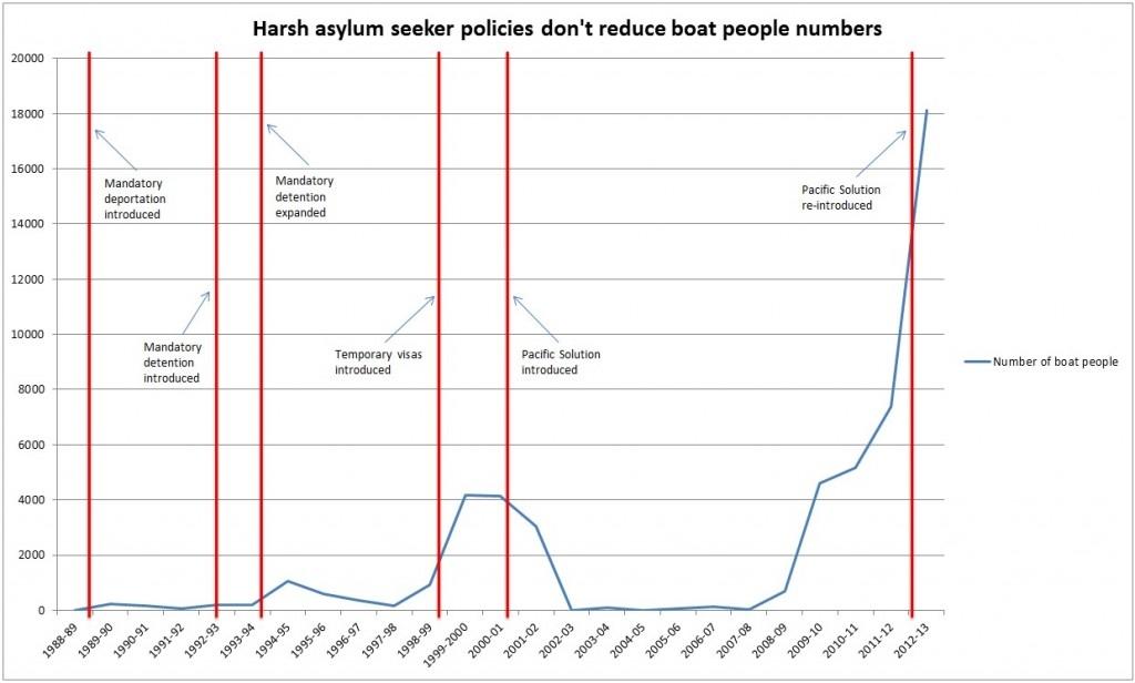 RefugeeAsylumPolicy.jpg